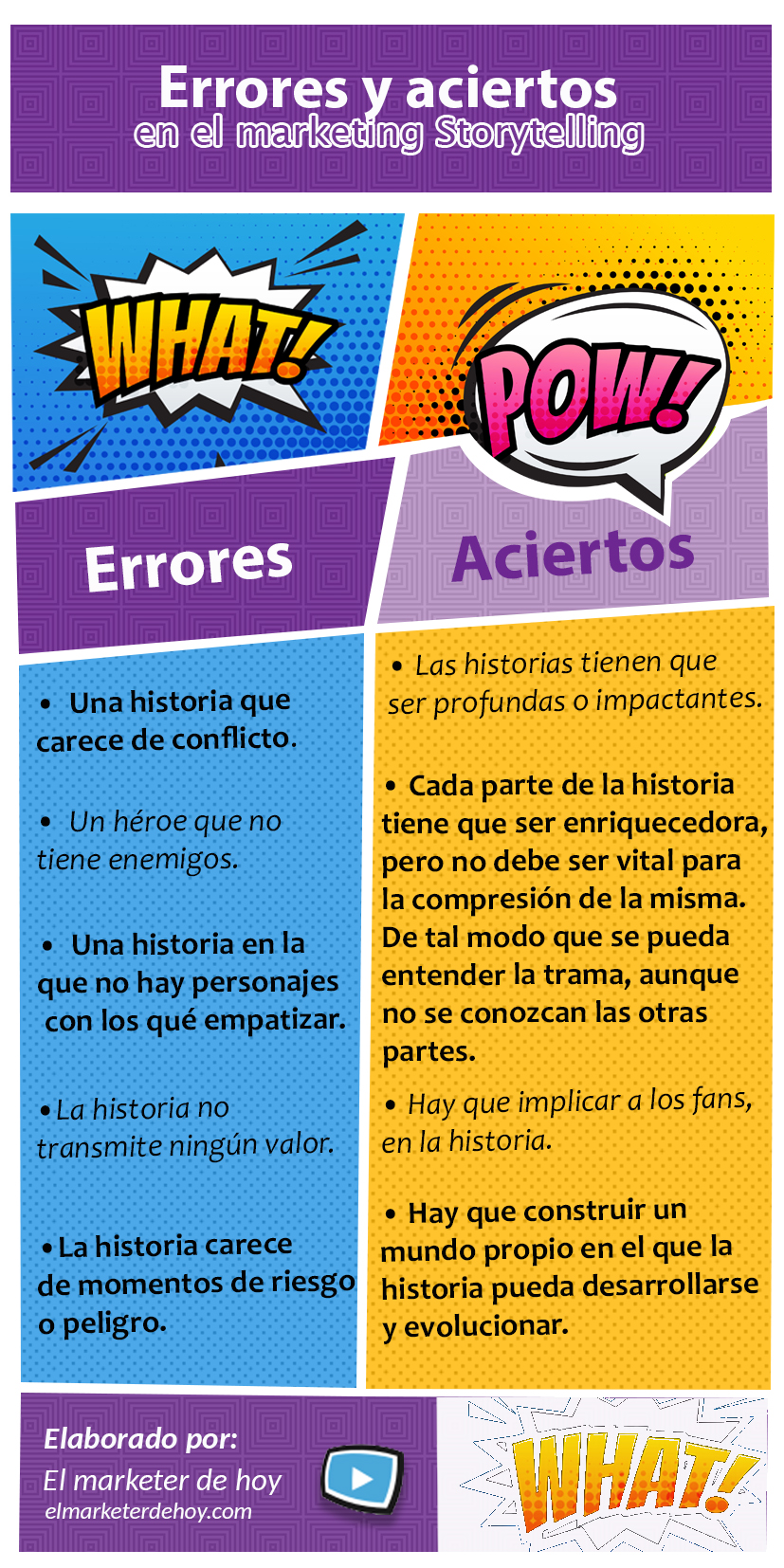 Infografía_errores_y_aciertos_marketing_Storytelling