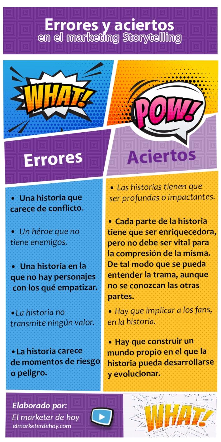 Infografía_errores_y_aciertos_marketing_Storytelling
