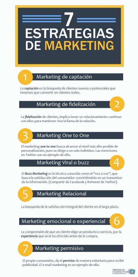 Estrategias_de_Marketing