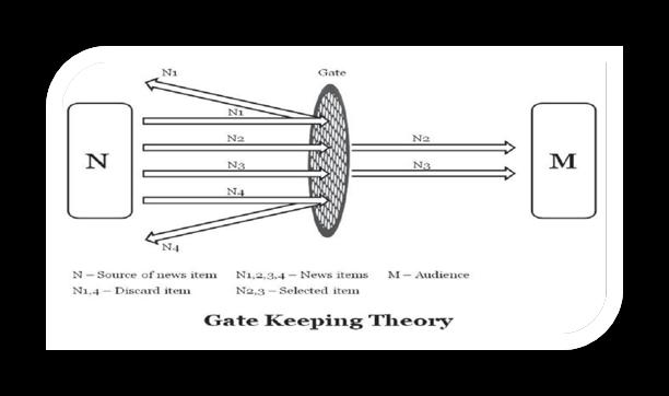 El Gate Keeping